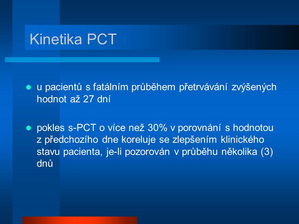 Kinetika PCT u pacientů s fatálním průběhem přetrvávání zvýšených hodnot až 27 dní.