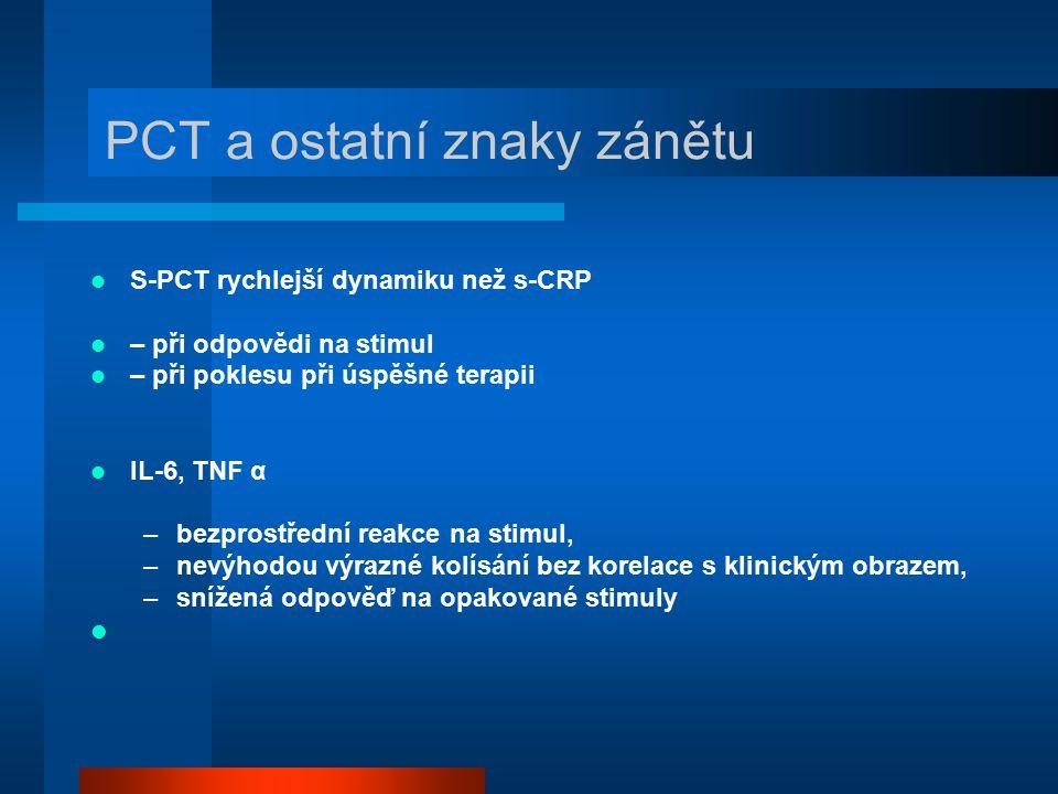 PCT a ostatní znaky zánětu