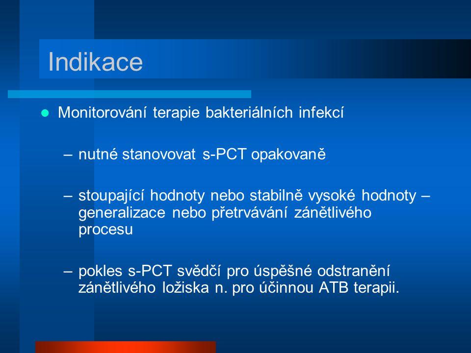 Indikace Monitorování terapie bakteriálních infekcí