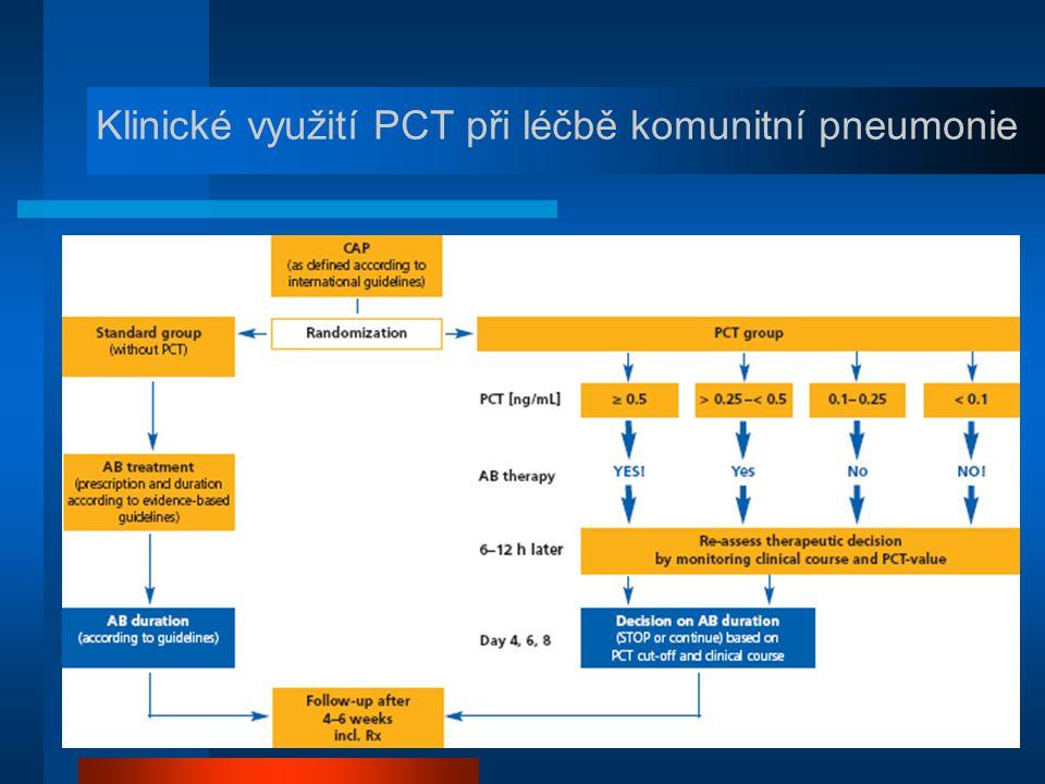 Klinické využití PCT při léčbě komunitní pneumonie