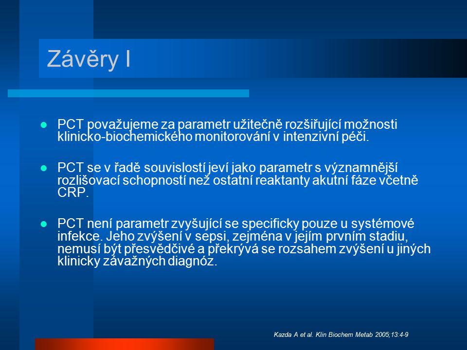 Závěry I PCT považujeme za parametr užitečně rozšiřující možnosti klinicko-biochemického monitorování v intenzivní péči.