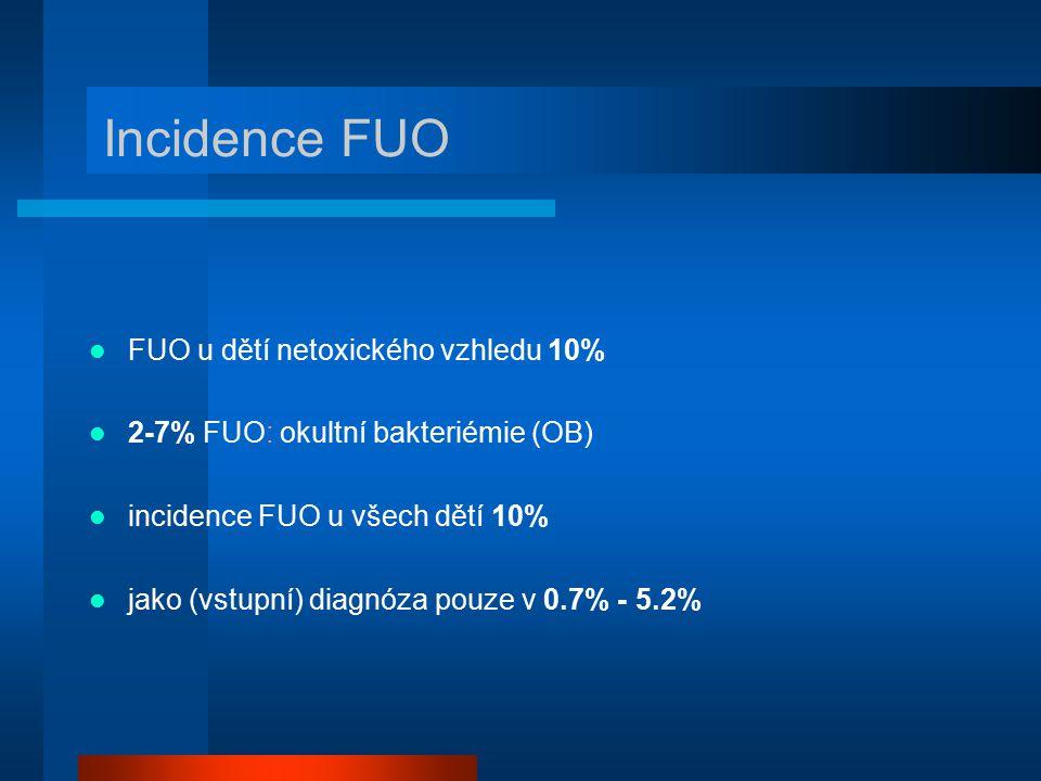 Incidence FUO FUO u dětí netoxického vzhledu 10%