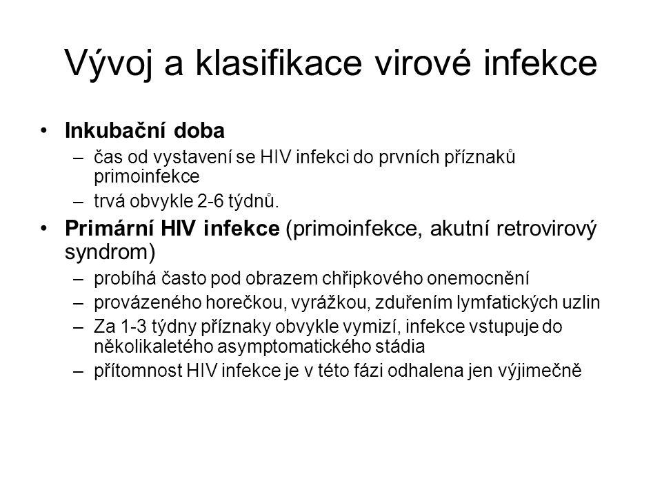 Vývoj a klasifikace virové infekce