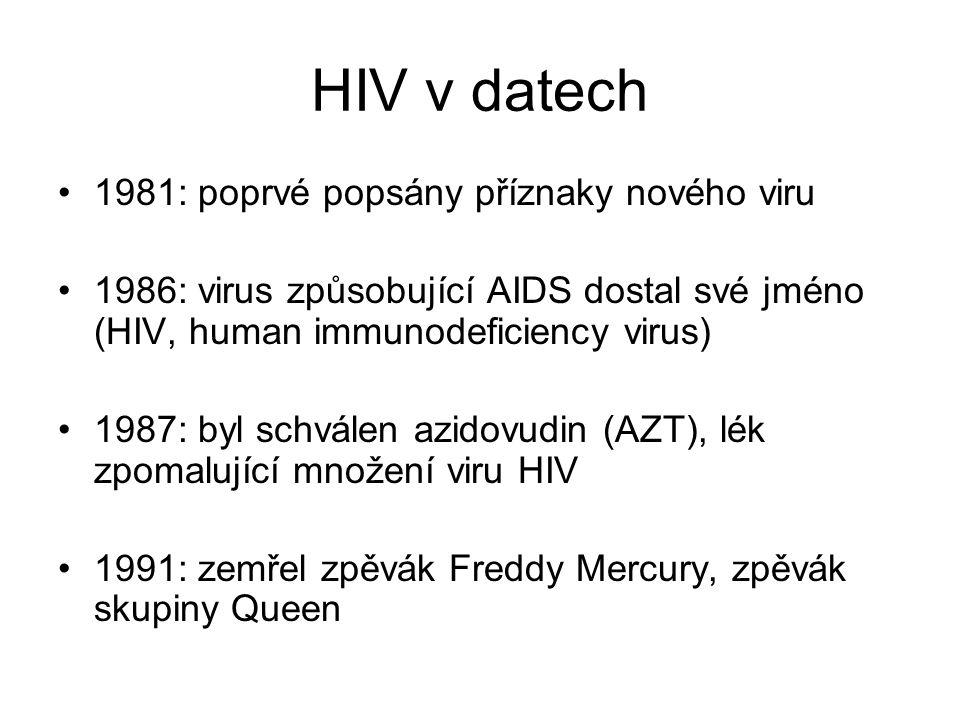 HIV v datech 1981: poprvé popsány příznaky nového viru