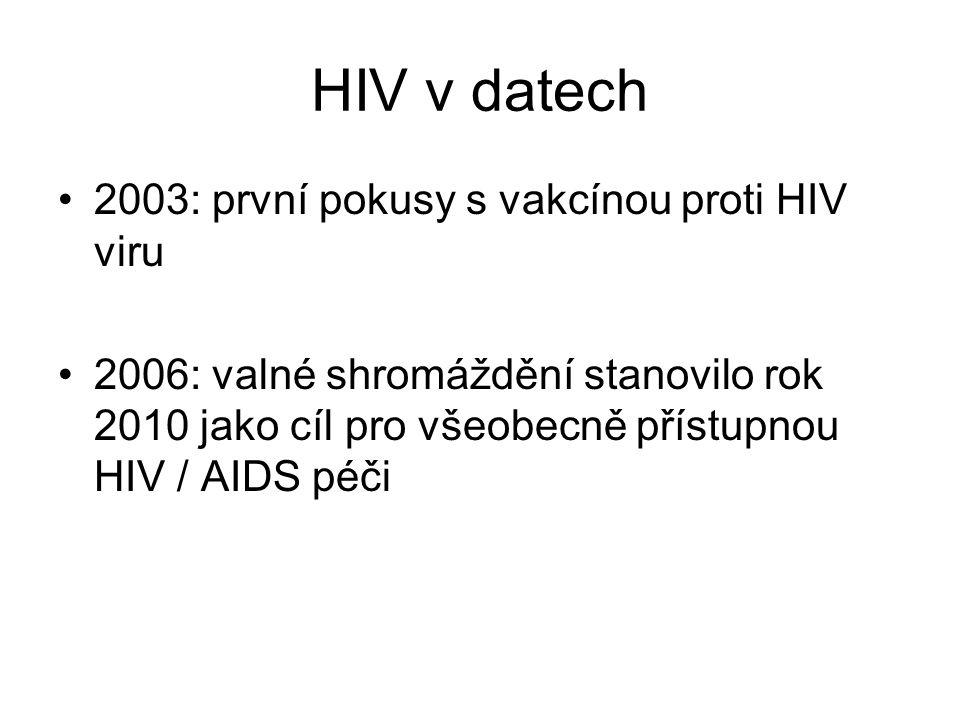 HIV v datech 2003: první pokusy s vakcínou proti HIV viru