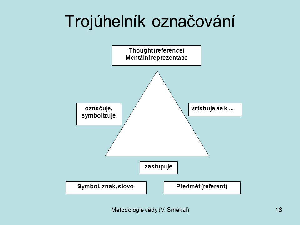 Trojúhelník označování