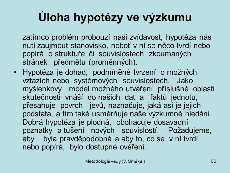 Úloha hypotézy ve výzkumu