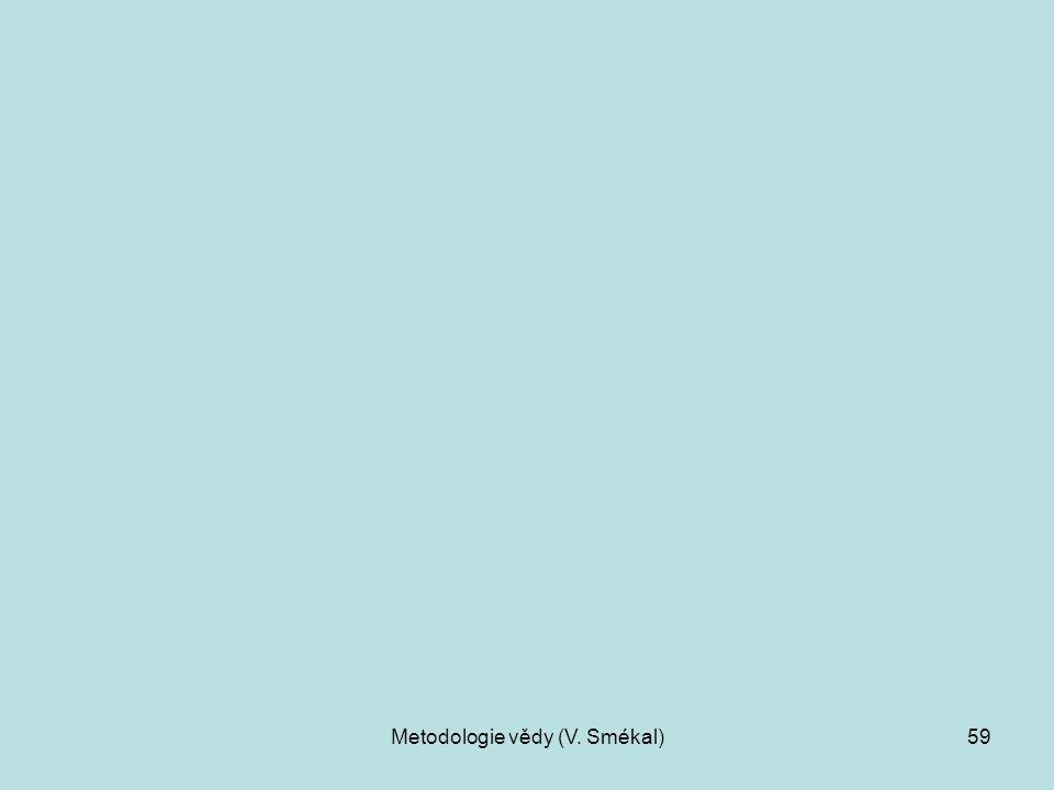 Metodologie vědy (V. Smékal)