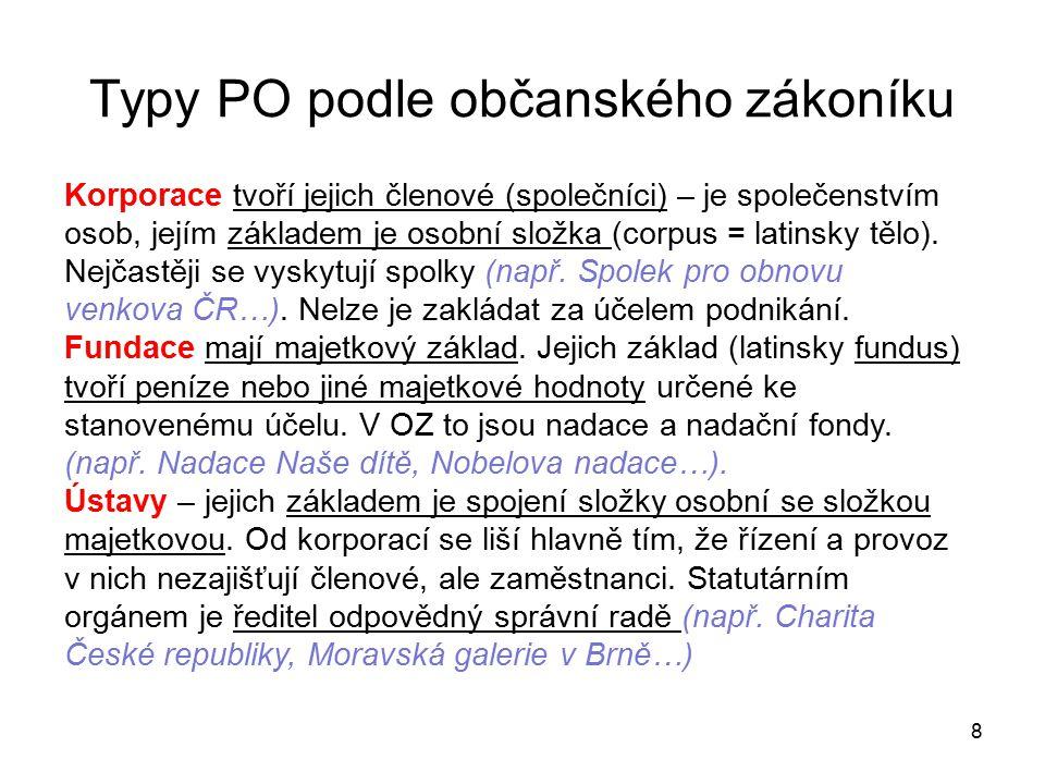 Typy PO podle občanského zákoníku