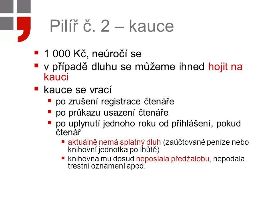 Pilíř č. 2 – kauce 1 000 Kč, neúročí se