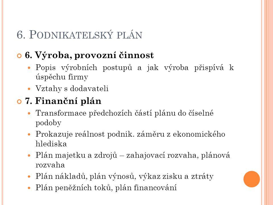 6. Podnikatelský plán 6. Výroba, provozní činnost 7. Finanční plán