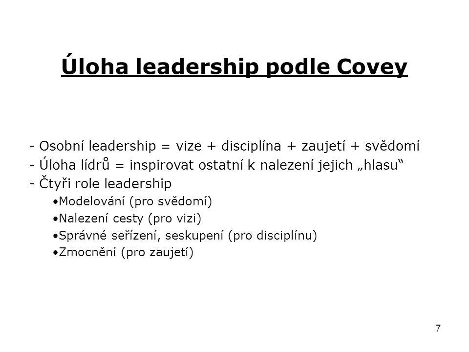 Úloha leadership podle Covey