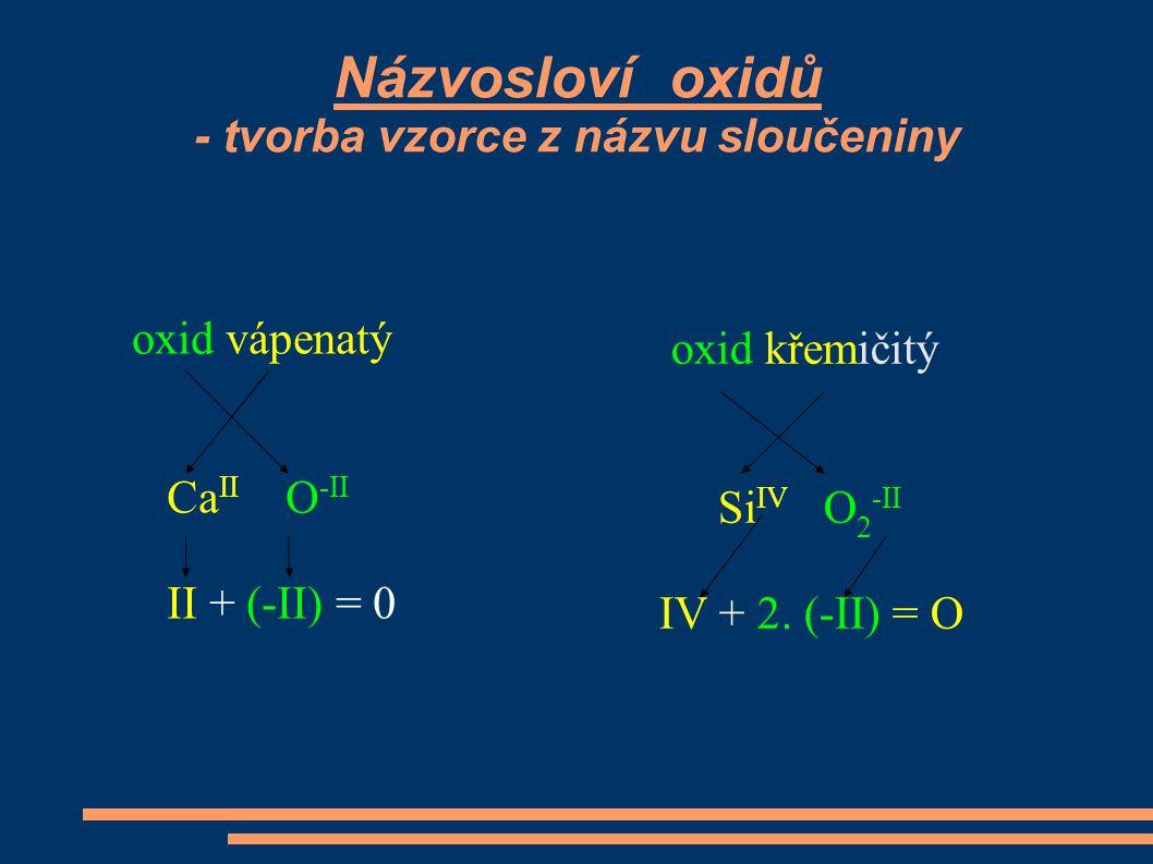 Názvosloví oxidů - tvorba vzorce z názvu sloučeniny