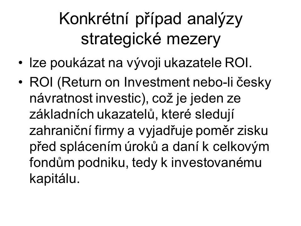 Konkrétní případ analýzy strategické mezery