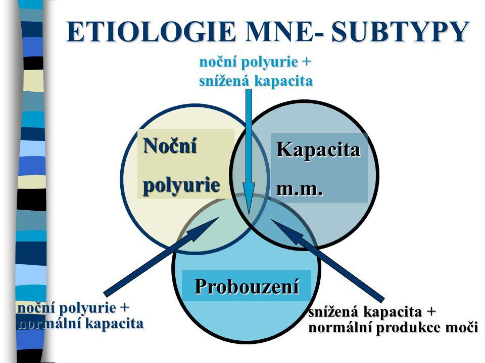 ETIOLOGIE MNE- SUBTYPY
