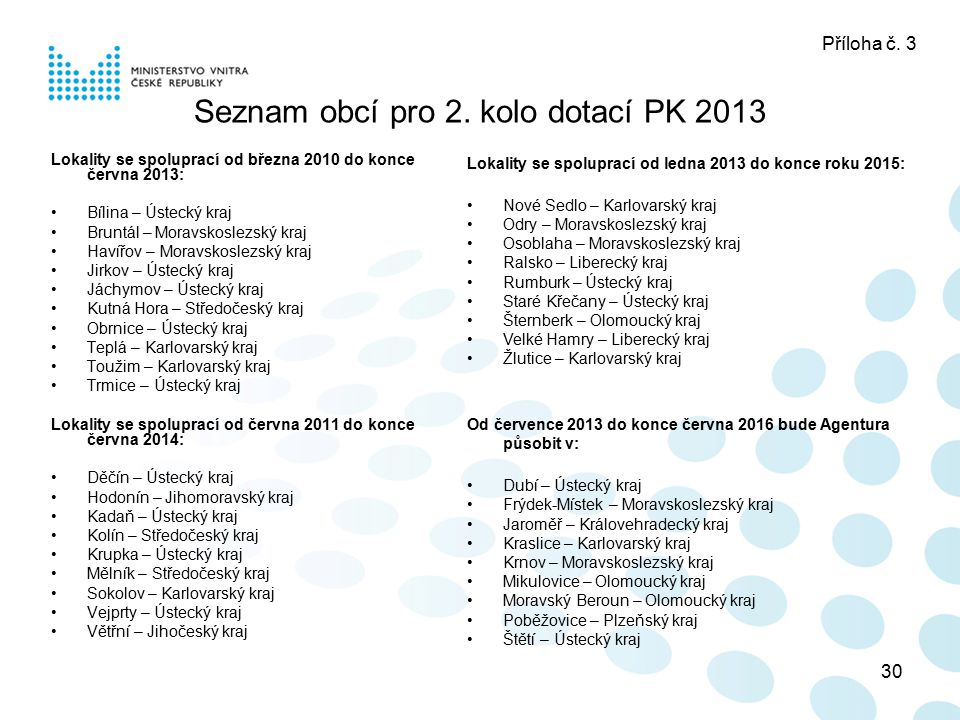 Seznam obcí pro 2. kolo dotací PK 2013