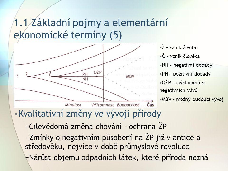 1.1 Základní pojmy a elementární ekonomické termíny (5)