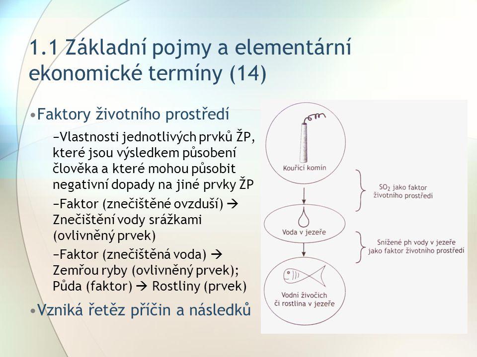 1.1 Základní pojmy a elementární ekonomické termíny (14)