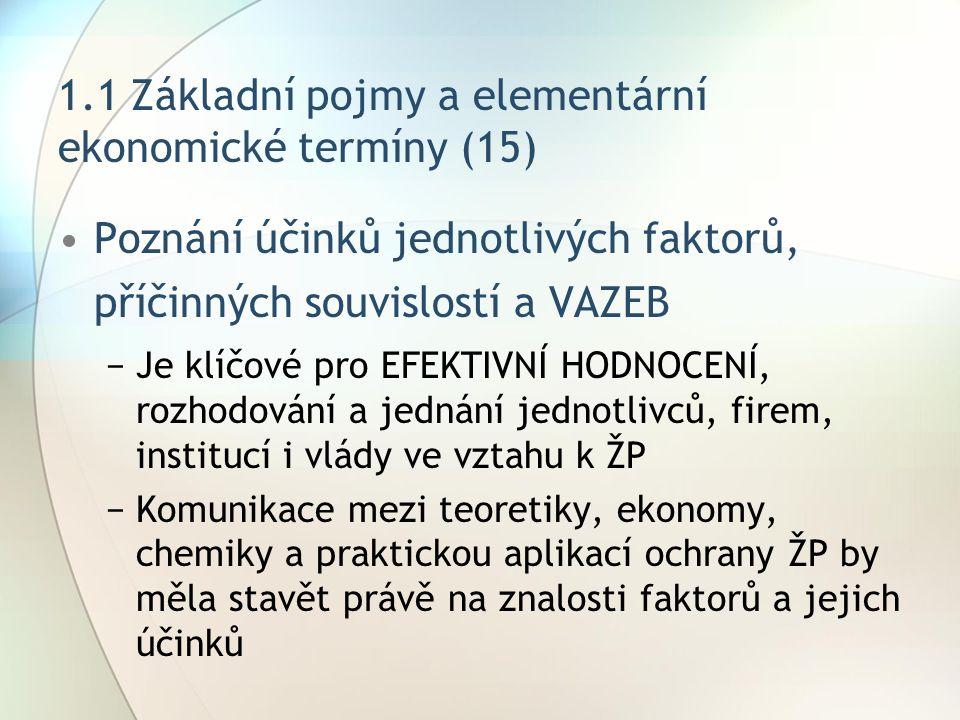 1.1 Základní pojmy a elementární ekonomické termíny (15)