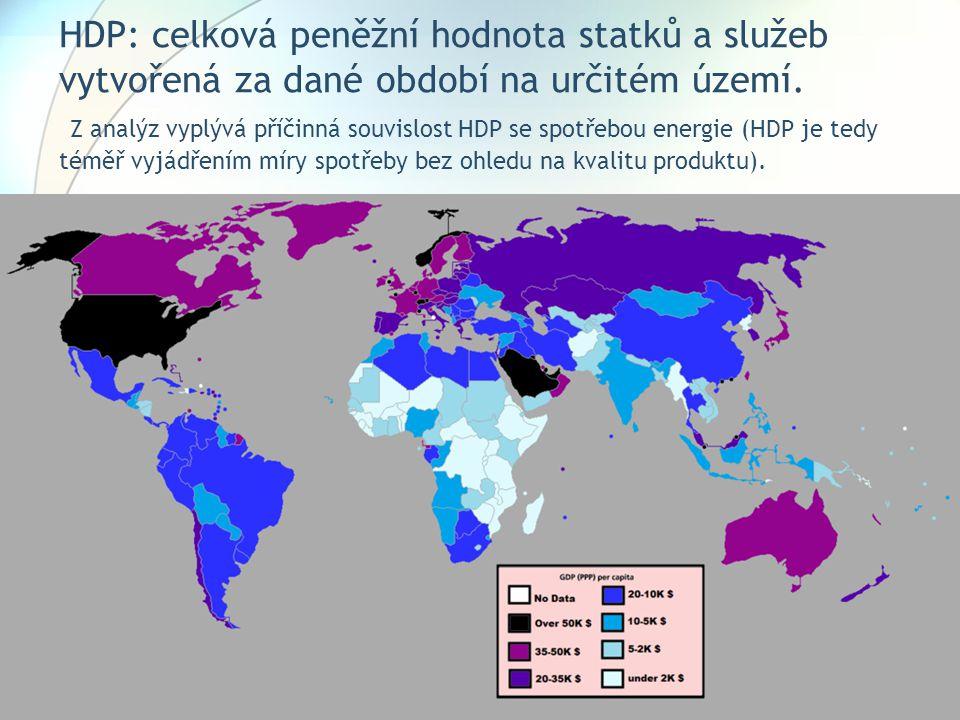 HDP: celková peněžní hodnota statků a služeb vytvořená za dané období na určitém území.