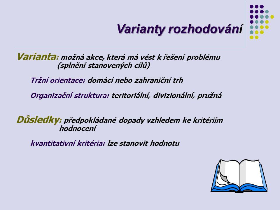 Varianty rozhodování Varianta: možná akce, která má vést k řešení problému (splnění stanovených cílů)