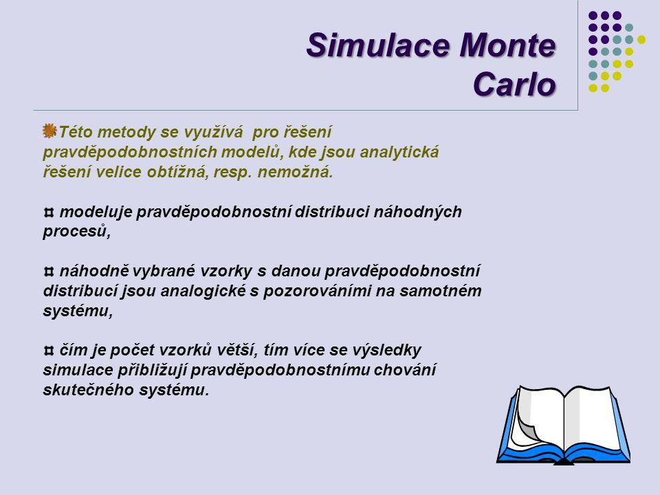 Simulace Monte Carlo Této metody se využívá pro řešení pravděpodobnostních modelů, kde jsou analytická řešení velice obtížná, resp. nemožná.