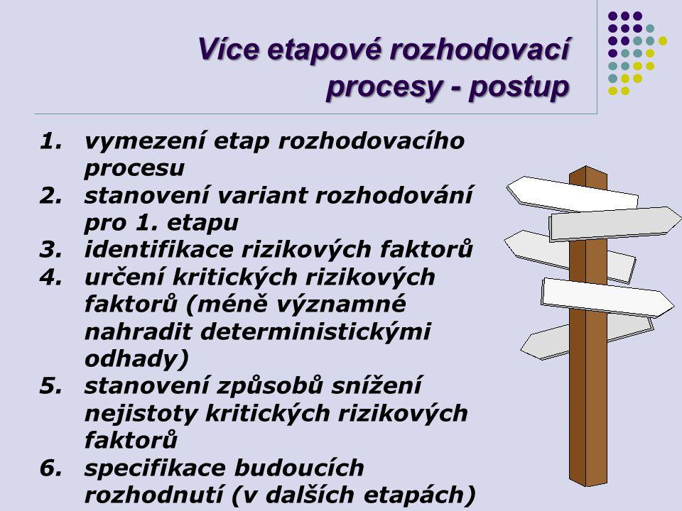 Více etapové rozhodovací procesy - postup
