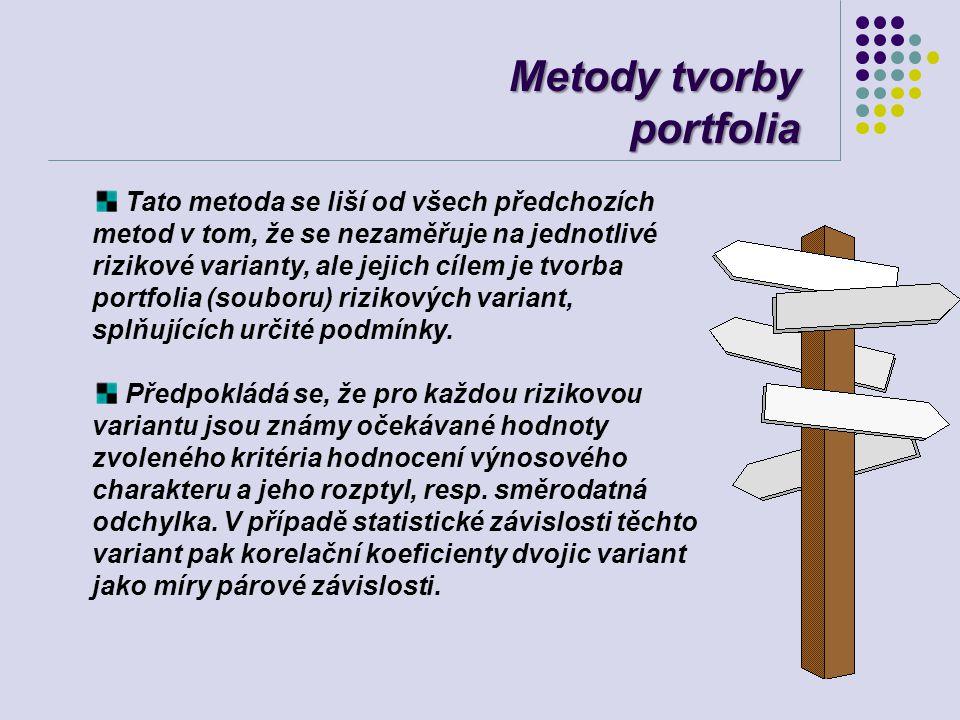 Metody tvorby portfolia