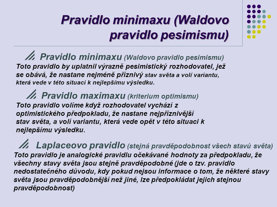 Pravidlo minimaxu (Waldovo pravidlo pesimismu)