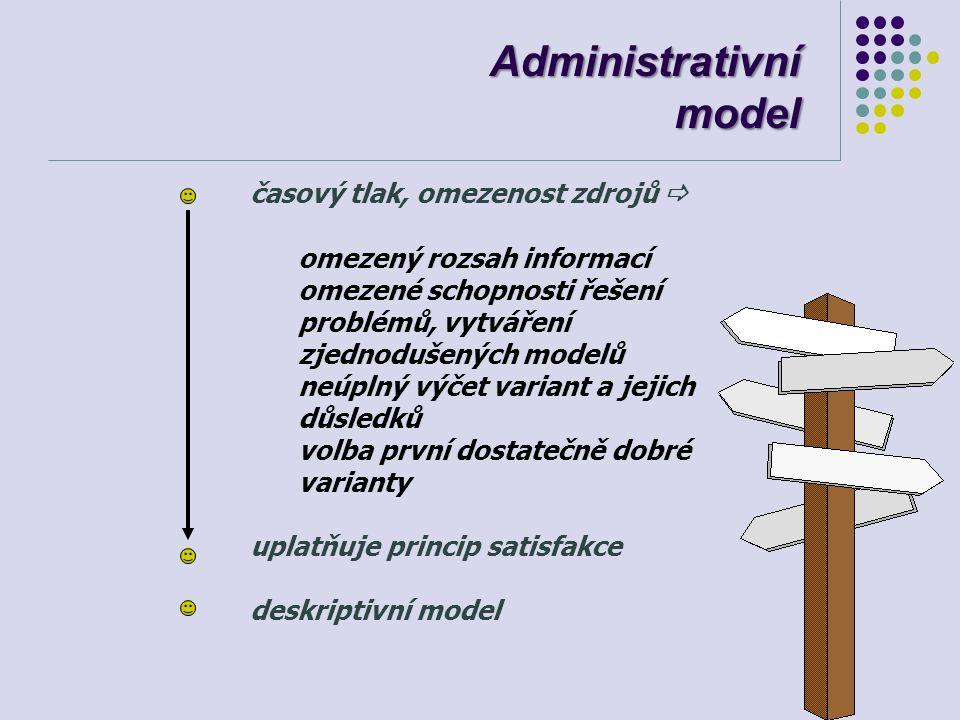 Administrativní model