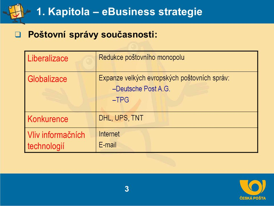 1. Kapitola – eBusiness strategie