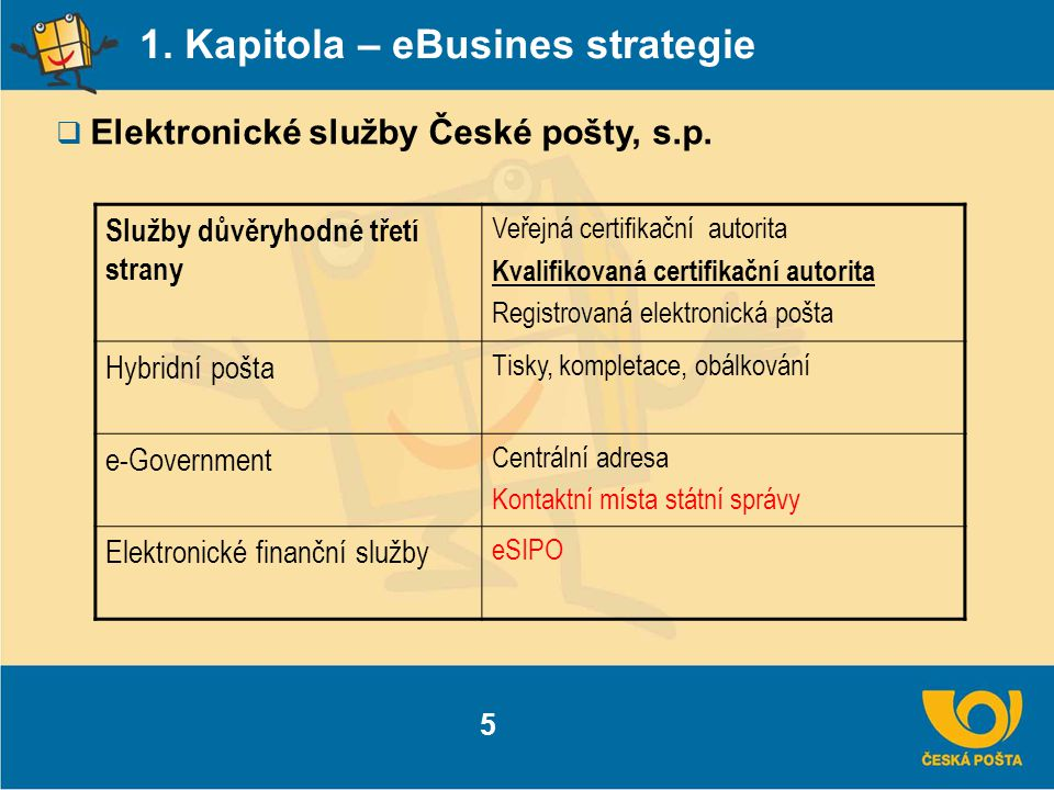 1. Kapitola – eBusines strategie