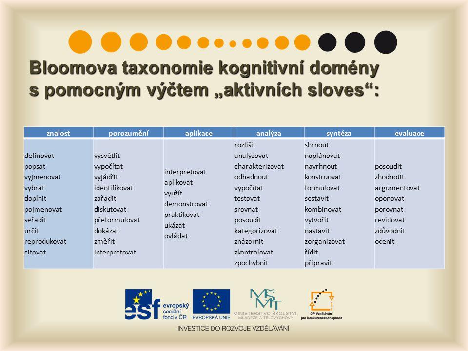 """Bloomova taxonomie kognitivní domény s pomocným výčtem """"aktivních sloves :"""
