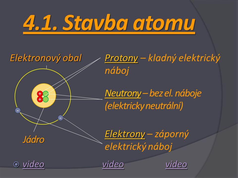 4.1. Stavba atomu Elektronový obal Protony – kladný elektrický náboj
