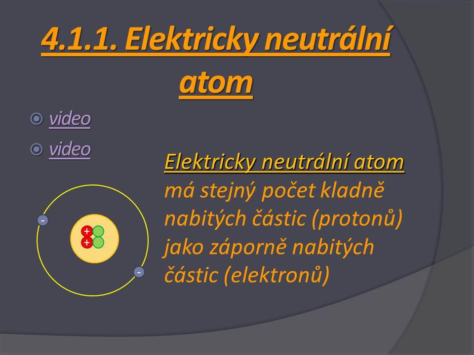 4.1.1. Elektricky neutrální atom