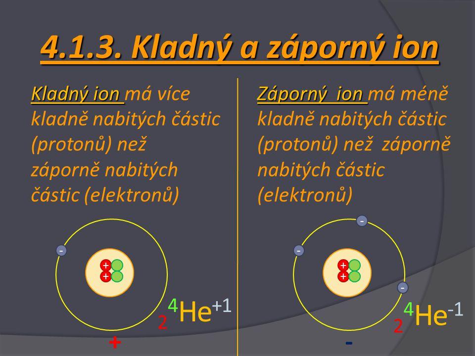 4.1.3. Kladný a záporný ion 24He+1 24He-1 + -