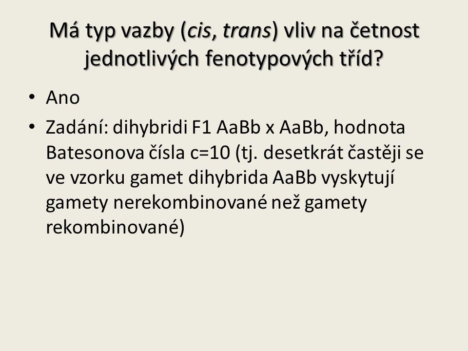 Má typ vazby (cis, trans) vliv na četnost jednotlivých fenotypových tříd