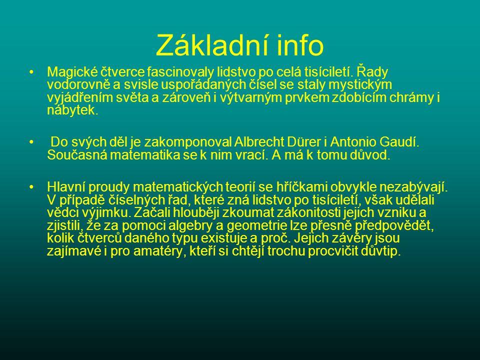 Základní info