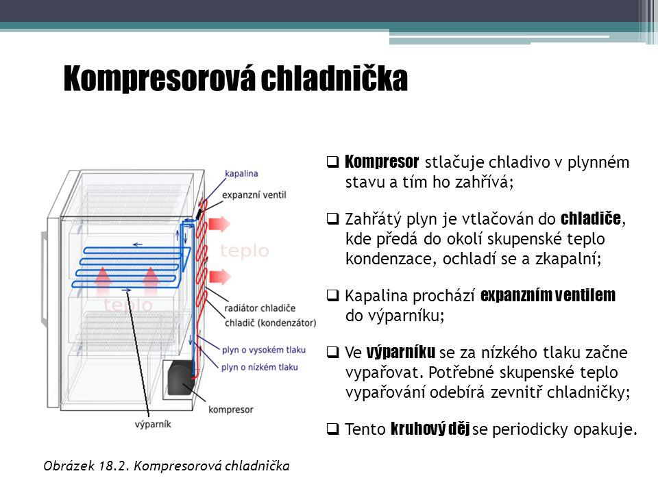 Obrázek 18.2. Kompresorová chladnička