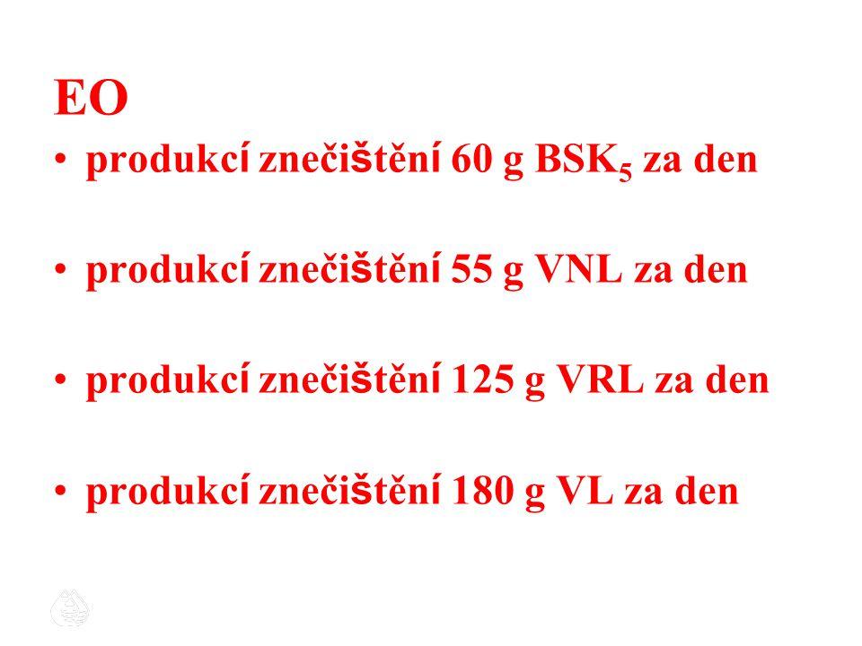 EO produkcí znečištění 60 g BSK5 za den