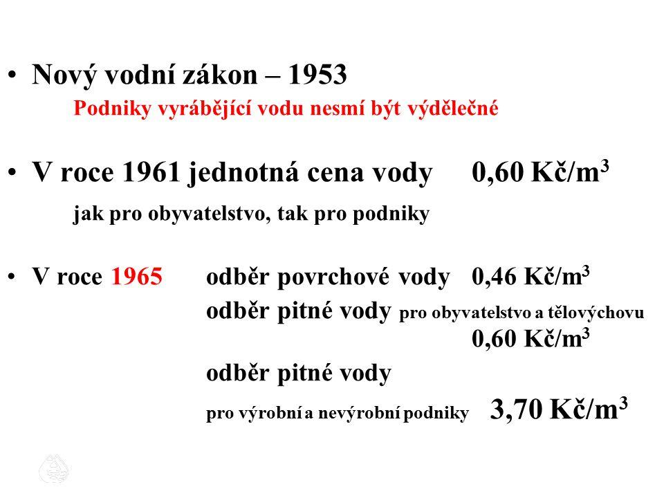 V roce 1961 jednotná cena vody 0,60 Kč/m3