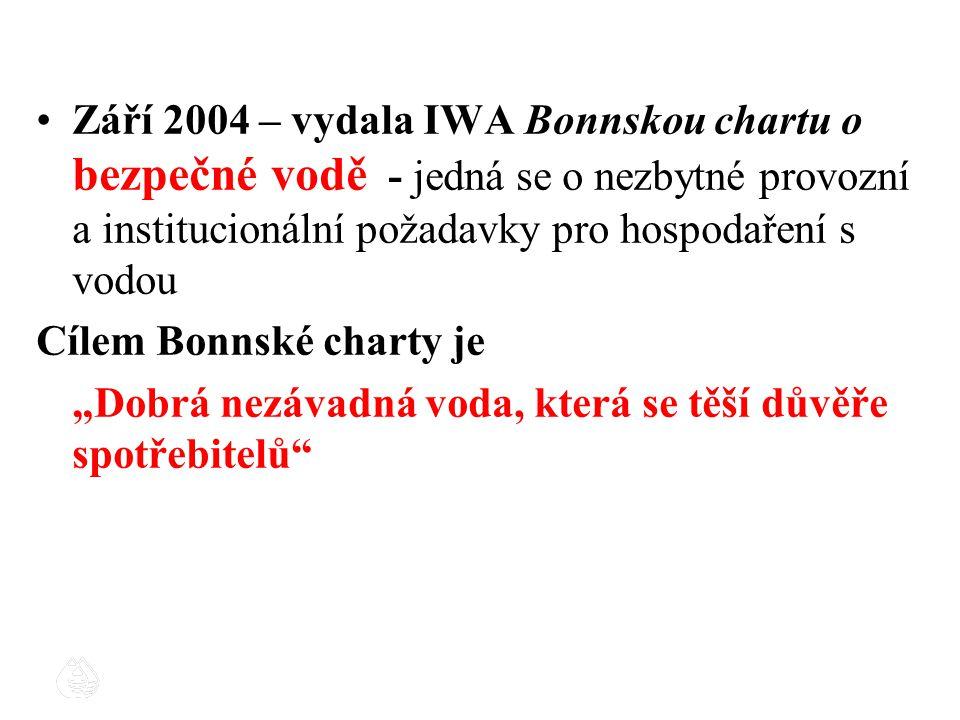 Září 2004 – vydala IWA Bonnskou chartu o bezpečné vodě - jedná se o nezbytné provozní a institucionální požadavky pro hospodaření s vodou