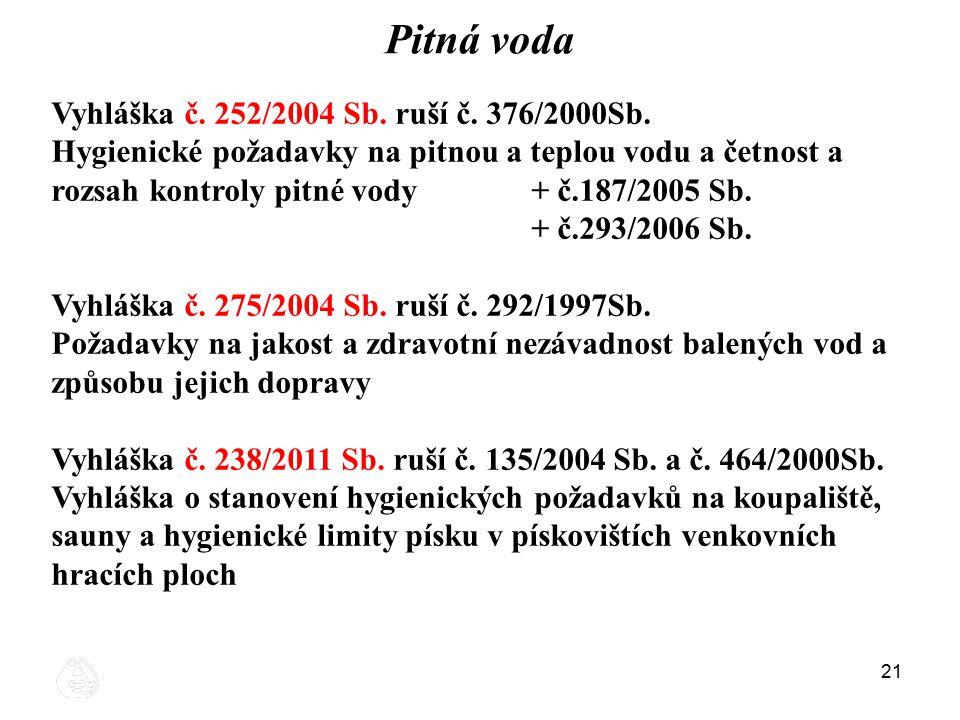 Pitná voda Vyhláška č. 252/2004 Sb. ruší č. 376/2000Sb.