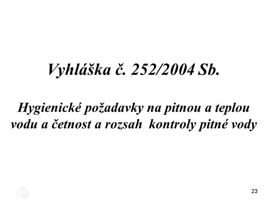 Vyhláška č. 252/2004 Sb. Hygienické požadavky na pitnou a teplou vodu a četnost a rozsah kontroly pitné vody