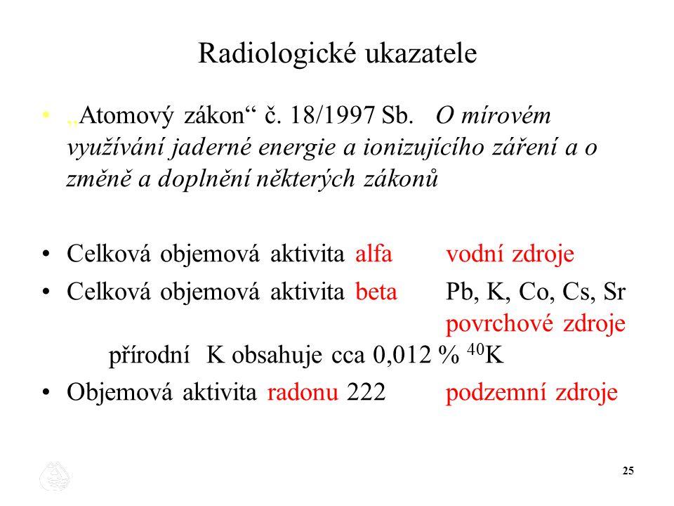 Radiologické ukazatele