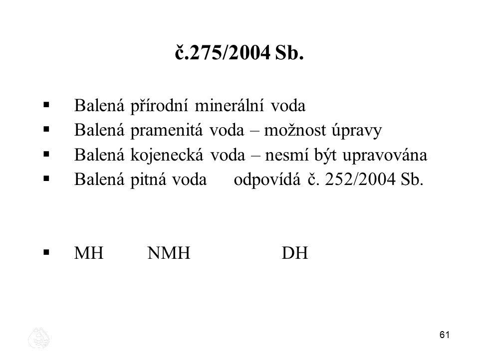 č.275/2004 Sb. Balená přírodní minerální voda