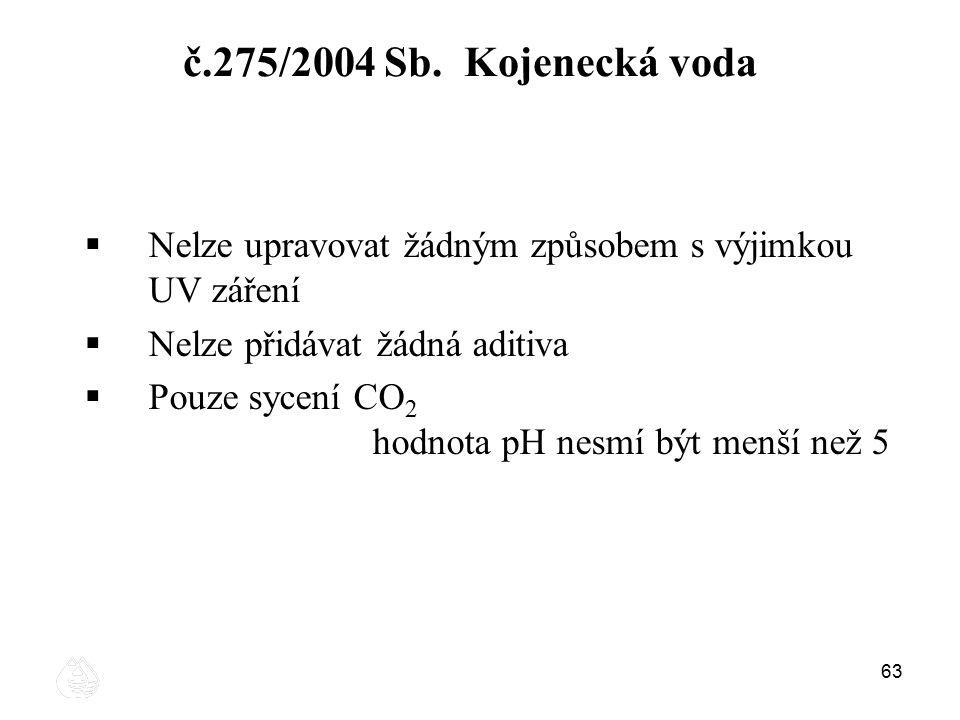 č.275/2004 Sb. Kojenecká voda Nelze upravovat žádným způsobem s výjimkou UV záření. Nelze přidávat žádná aditiva.