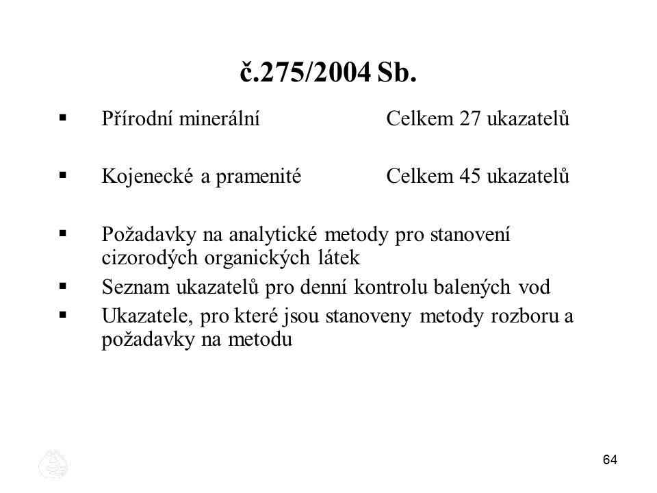 č.275/2004 Sb. Přírodní minerální Celkem 27 ukazatelů