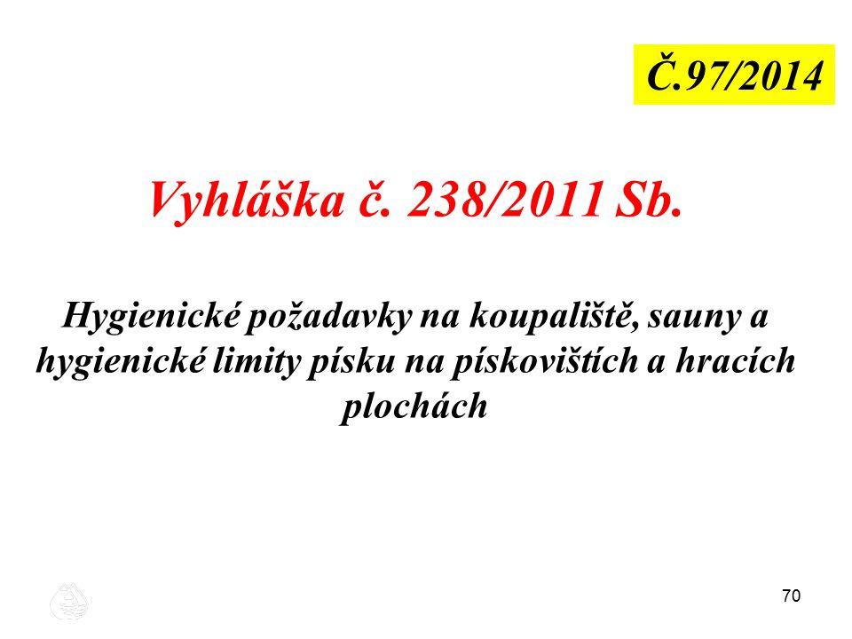 Č.97/2014 Vyhláška č. 238/2011 Sb. Hygienické požadavky na koupaliště, sauny a hygienické limity písku na pískovištích a hracích plochách.