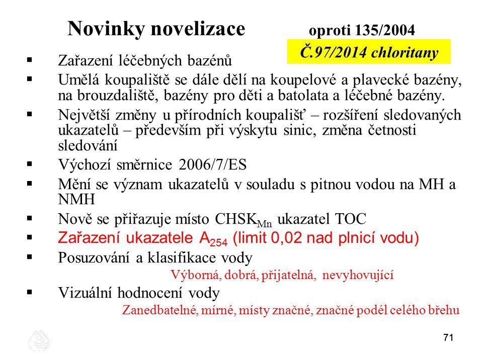 Novinky novelizace oproti 135/2004